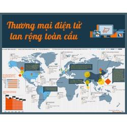 Thương mại điện tử lan rộng toàn cầu